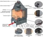 Krbová vložka KOBOK - obloukové sklo MÝTO R550 780/560