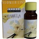 Nádobka na vonný olej pro aromaterapii